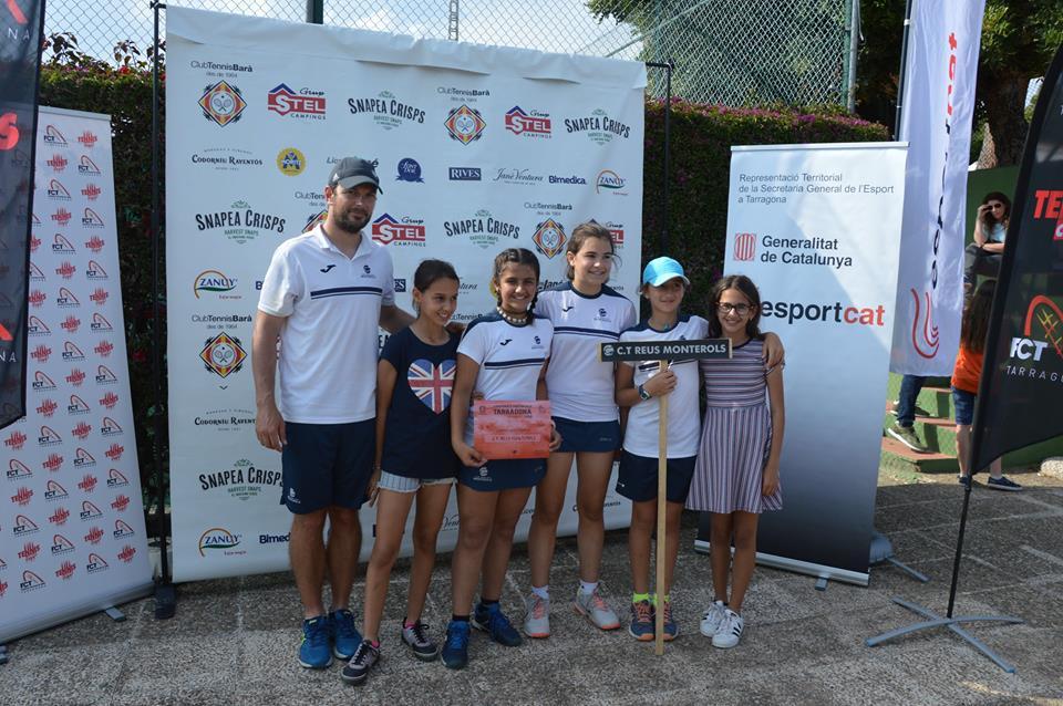 Resultats del Campionat Provincial per Equips de tennis Aleví, Cadet i Sénior
